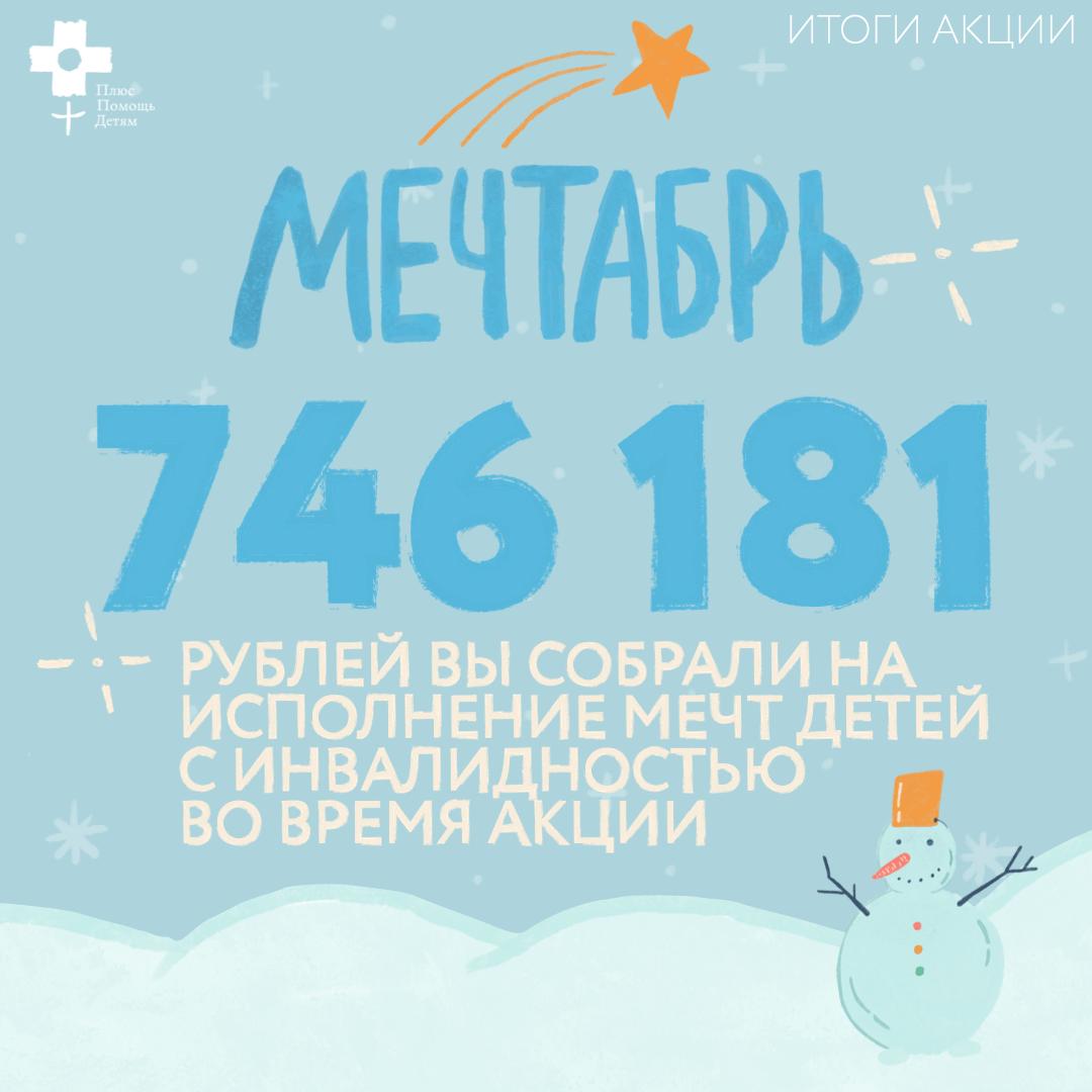 Итоги новогодней акции «Мечтабрь»!